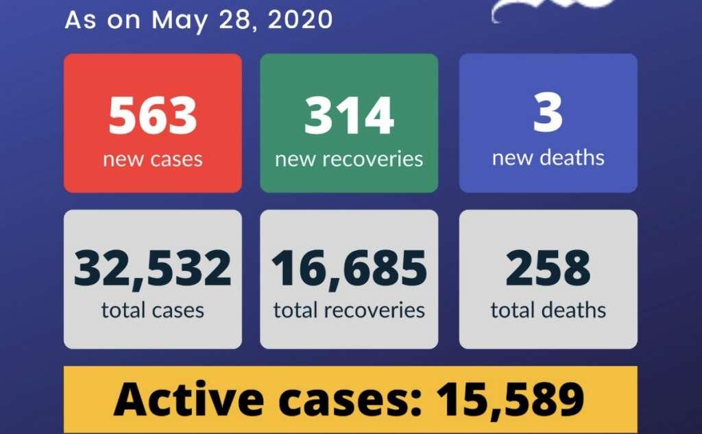 UAE coronavirus , Wuhan, Covid-19, China, warning, travel, Coronavirus outbreak, lockdown, pandemic, Combating coronavirus