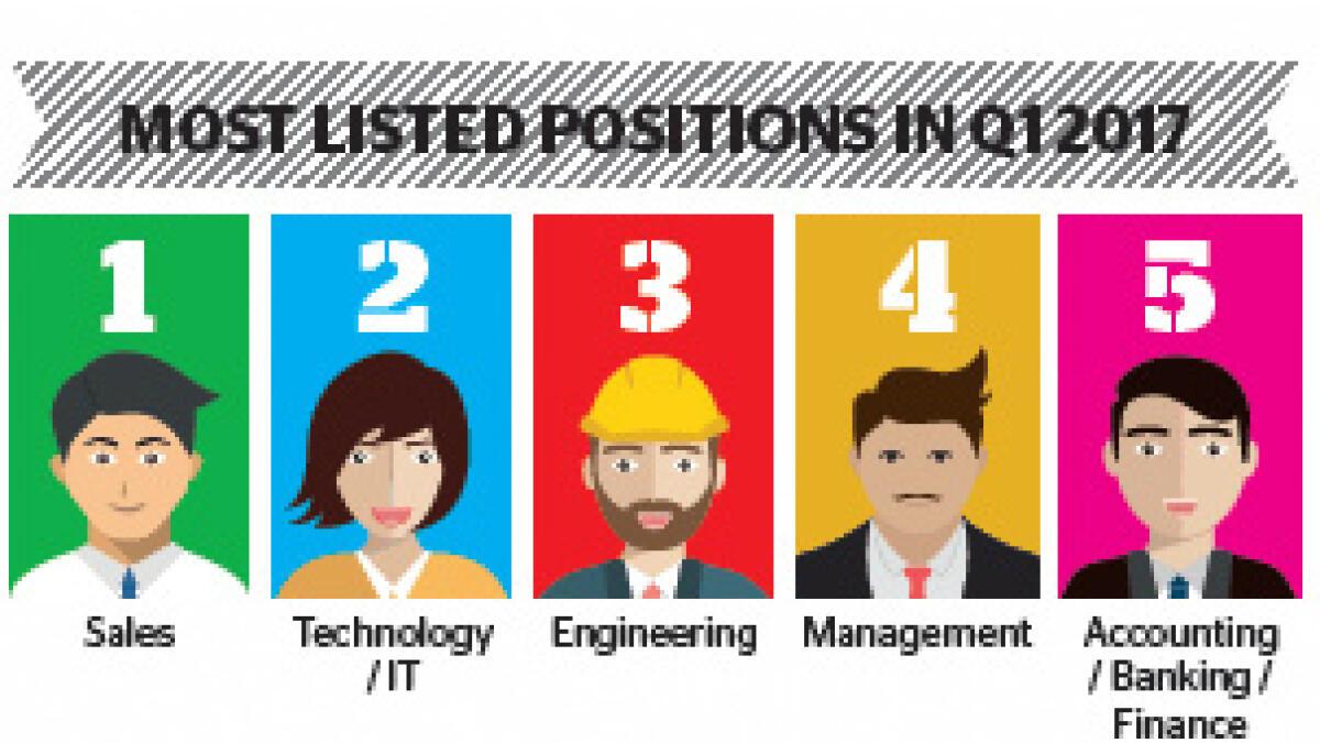 UAE jobseekers: Good days ahead