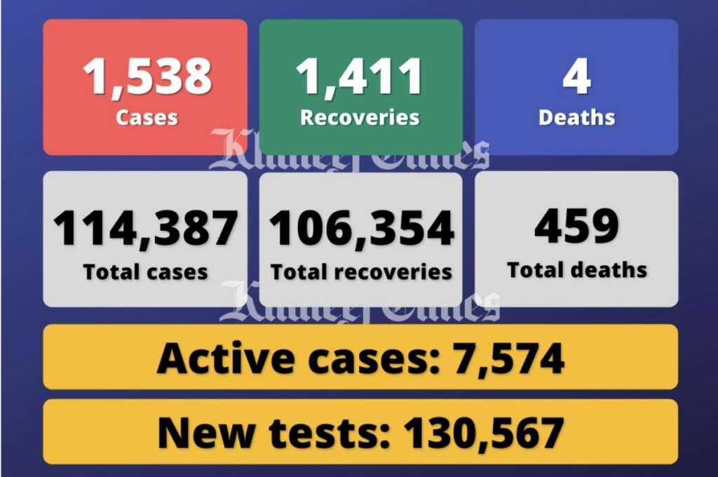 UAE coronavirus , Covid-19 vaccine, Covid-19, China, warning, Coronavirus outbreak, lockdown, pandemic, Dubai, new cases, Covid-19 death, recoveries