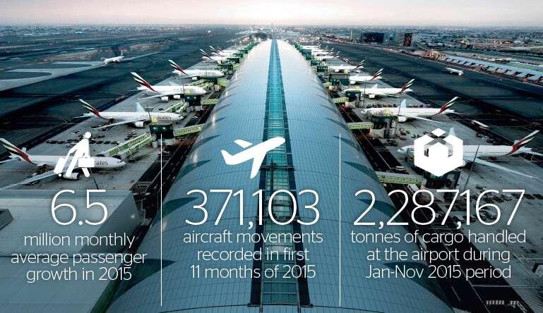 Dubai airport is worlds busiest, overtakes Londons Heathrow