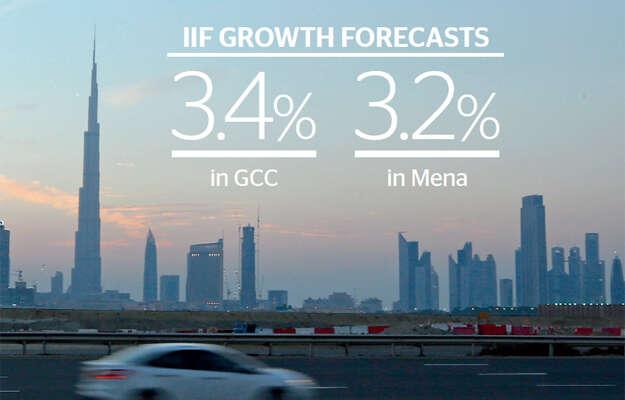 GCC current account surplus to shrink 85%
