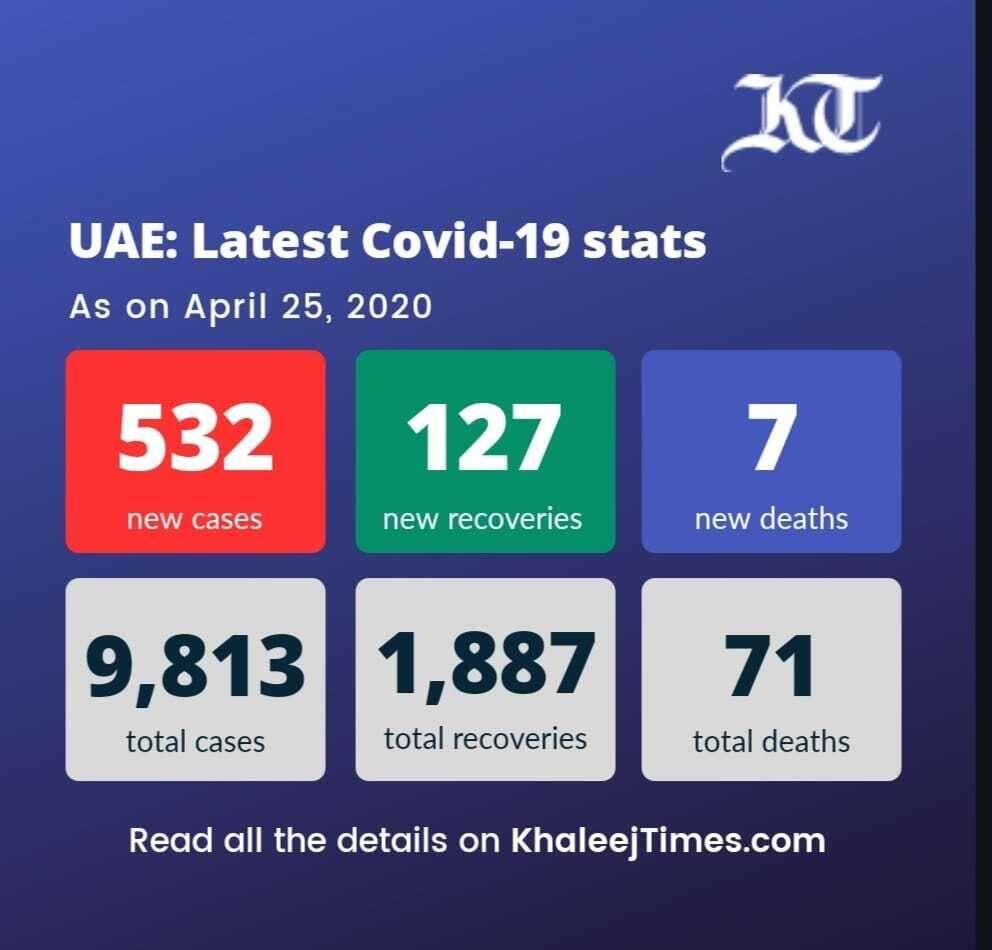 Coronavirus, new Covid-19 cases, Covid-19
