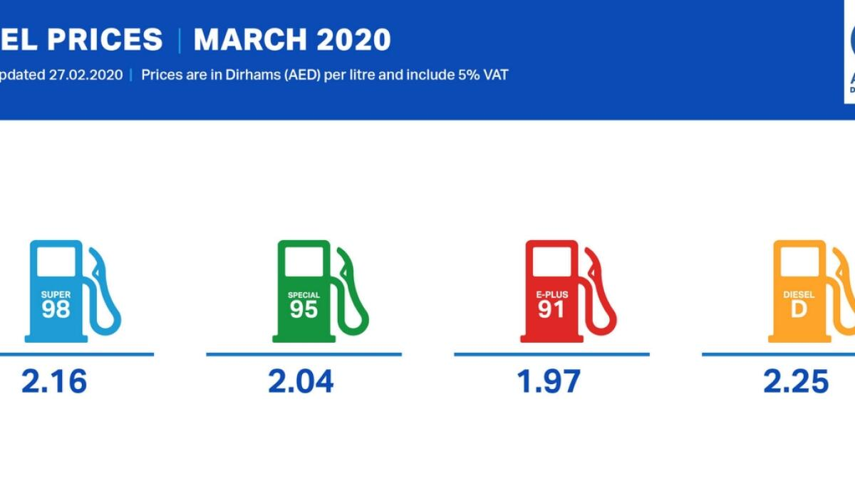 The prices were shared by Adnoc Distribution.