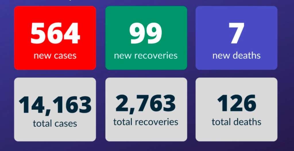 UAE coronavirus, Covid-19, warning, travel, Coronavirus outbreak, tourists, Visa, Flight, lockdown, Pandemic, new cases, recoveries