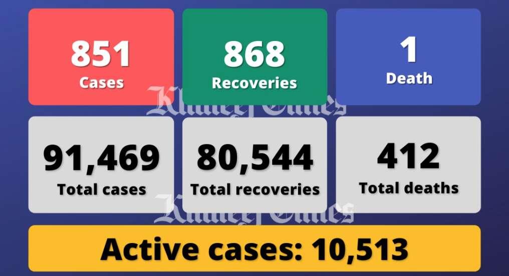 covid-19, coronavirus, UAE covid cases, UAE coronavirus cases, rumours, health ministry, ministry of health and prevention