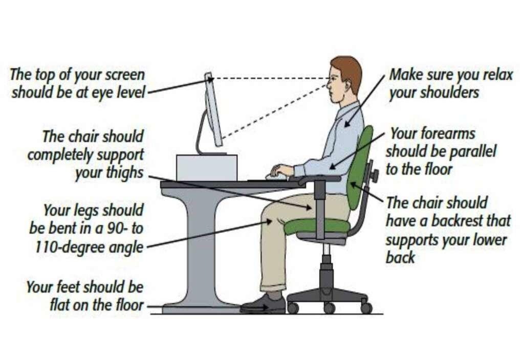 Brilliant Sit Straight To Avoid Back Pain News Khaleej Times Beutiful Home Inspiration Aditmahrainfo