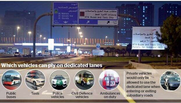 Dh600 fine waiting for you on these Dubai roads