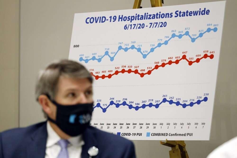 United States, US, coronavirus, Covid-19, record, cases, Johns Hopkins University