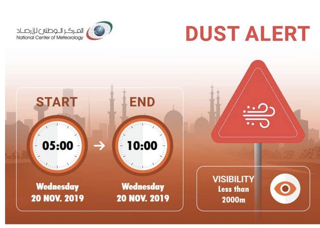 rough seas, Dust storm warning, UAE weather