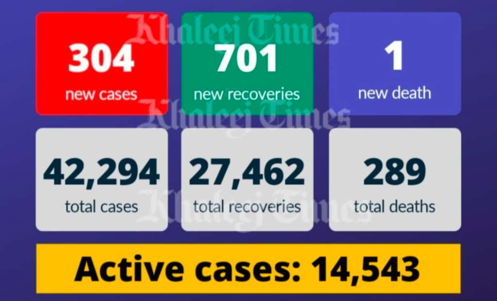 UAE coronavirus ,Covid-19, China, warning, Coronavirus outbreak, lockdown, pandemic, Dubai, new cases, Covid-19 death, recoveries, covid test, quarantine