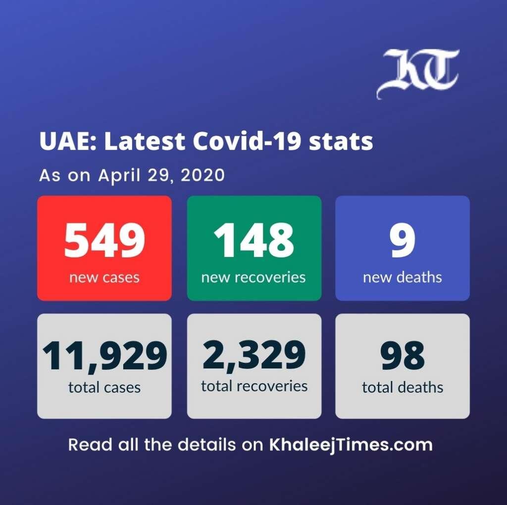 coronavirus, covid-19, UAE ministry of health and prevention