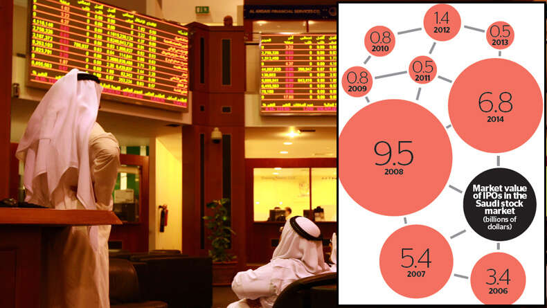Intra-regional capital inflows help UAE