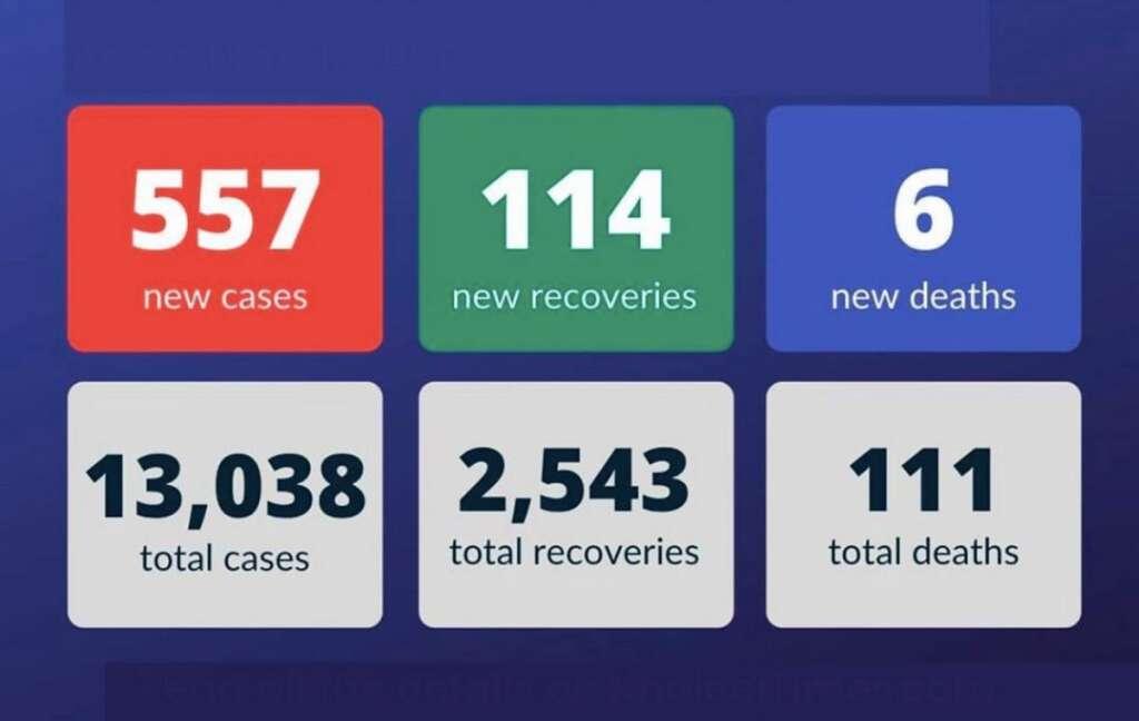 UAE coronavirus,new cases, recovery, death  Wuhan, Covid-19, China, warning, travel, Coronavirus outbreak, lockdown, pandemic, Combating coronavirus, new cases, DUbai