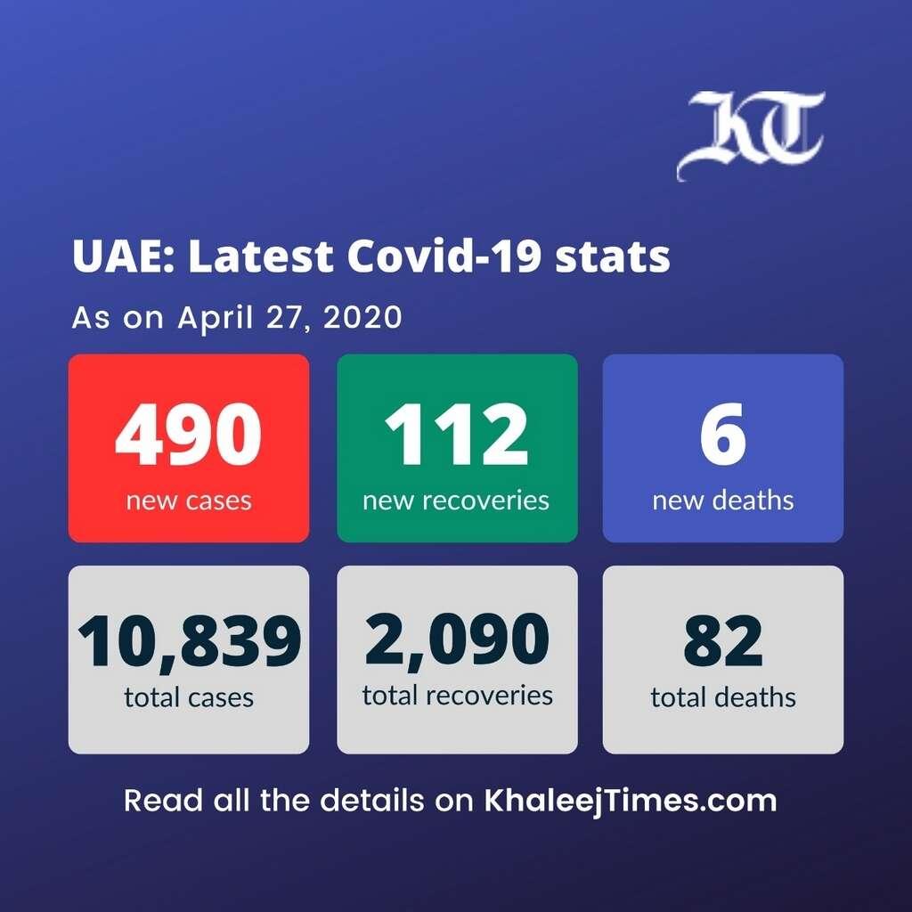 coronavirus, covid-19, new cases, sanitisation drive, sterilisation