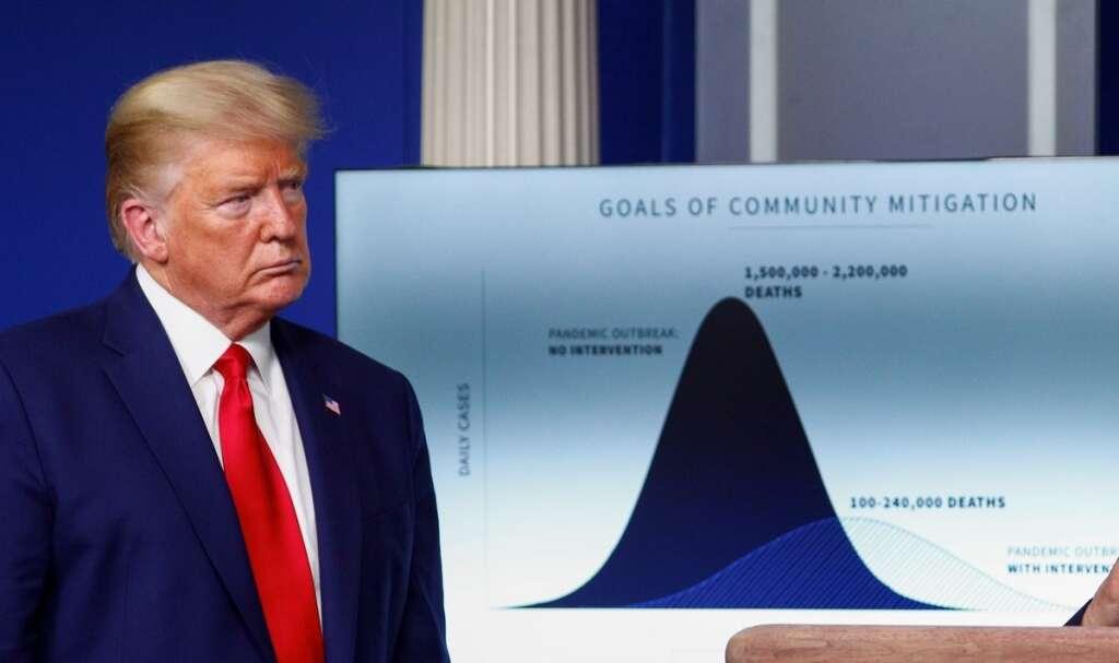 President Donald Trump, United States, White House, coronavirus, Covid-19