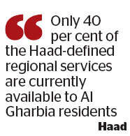 Four hospitals, two clinics to be set up in Al Gharbia