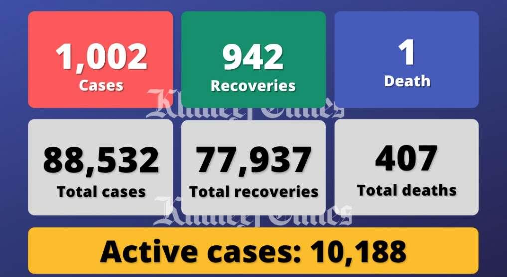 coronavirus, covid-19, UAE covid cases, health ministry