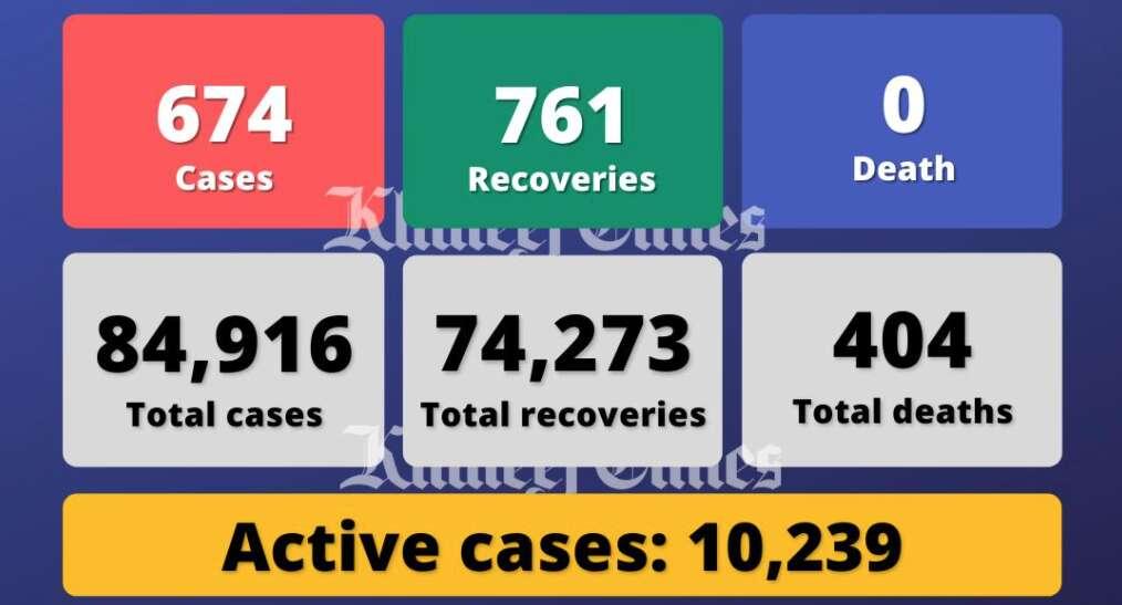 covid-19, coronavirus, UAE covid cases, ministry of health and prevention, covid vaccine