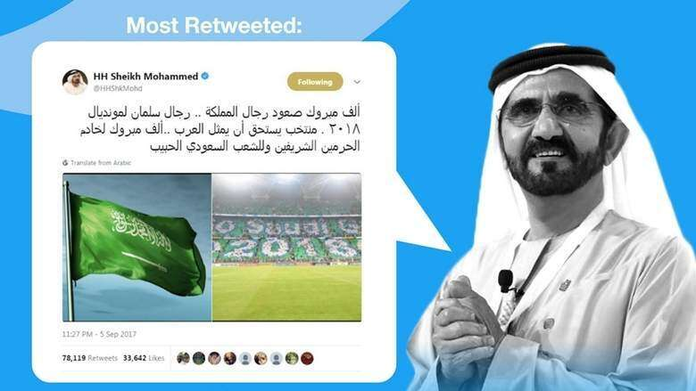 Sheikh Mohammed is 2017s most retweeted