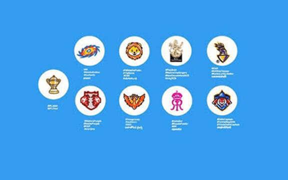 IPL 2020, Eight teams, 12 emojis, flood of emotions,