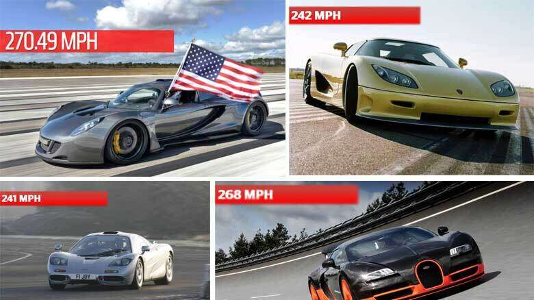 Five Fastest Cars In The World In 2016